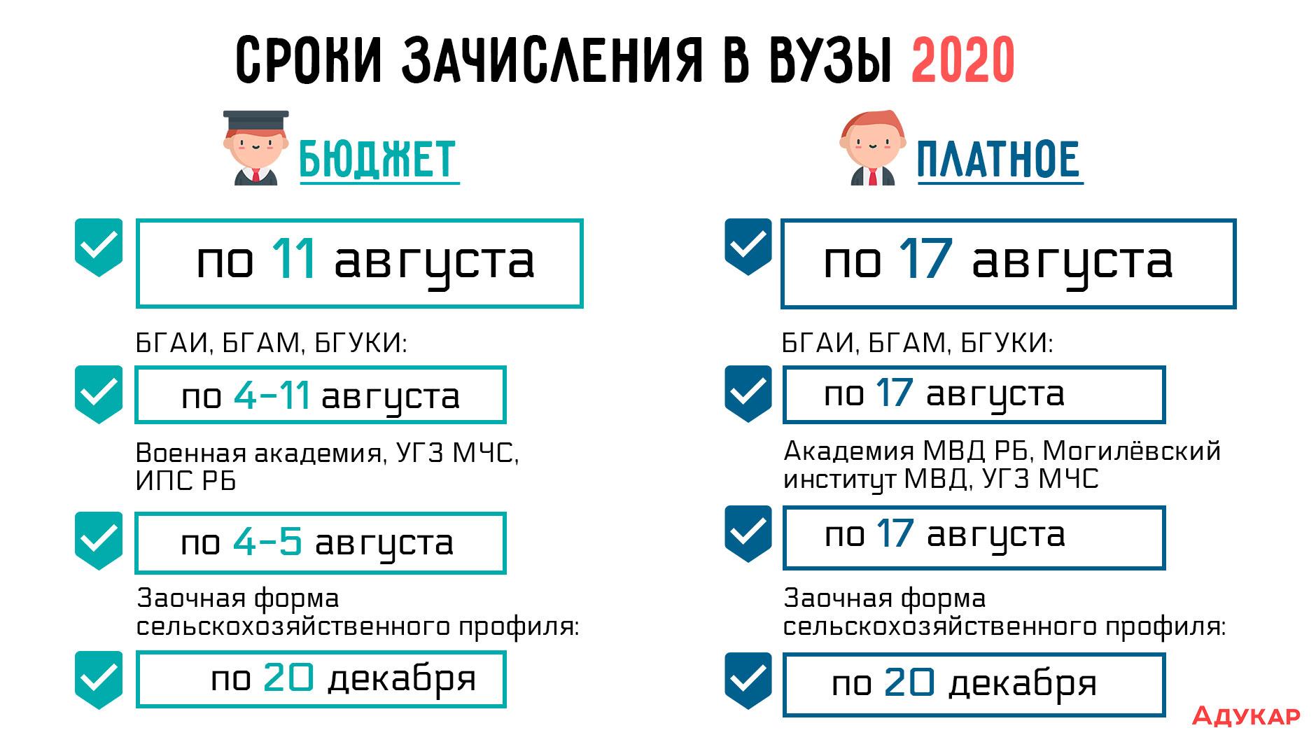 Если абитуриент участвовал в общем конкурсе на группу специальностей, то перед зачислением его могут пригласить на собеседование для выбора специальности
