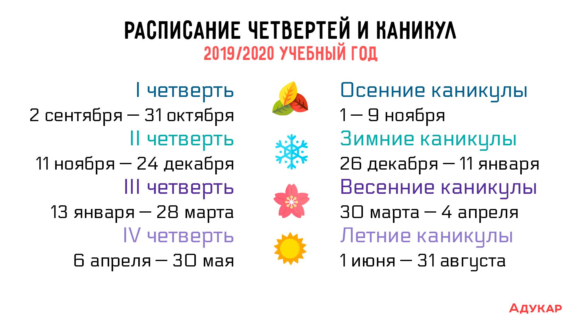В прошлом году ученики отдыхали на четыре дня меньше (с 24 декабря по 7 января).