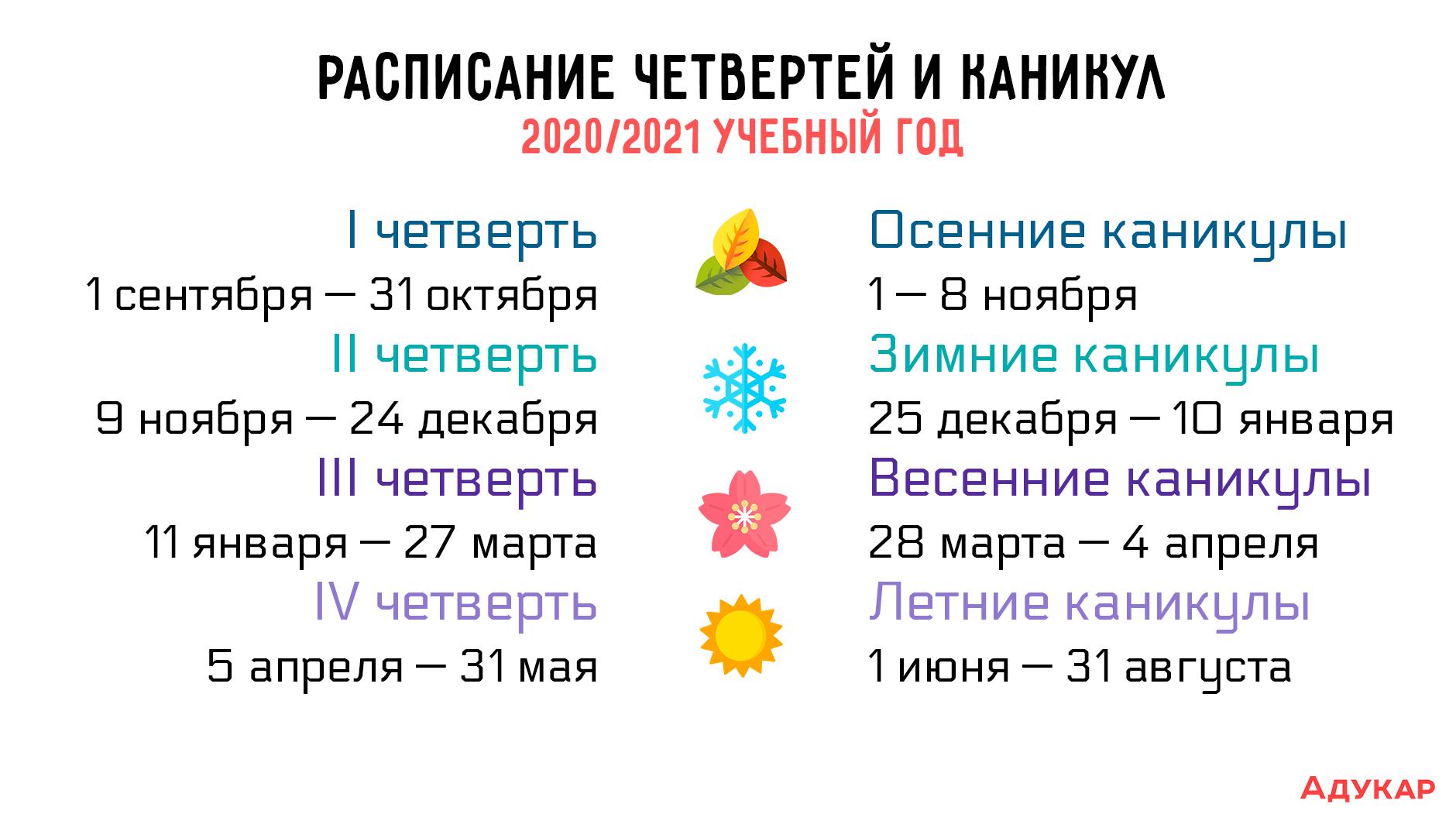 Школьные каникулы и расписание четвертей на 2020/2021 учебный год