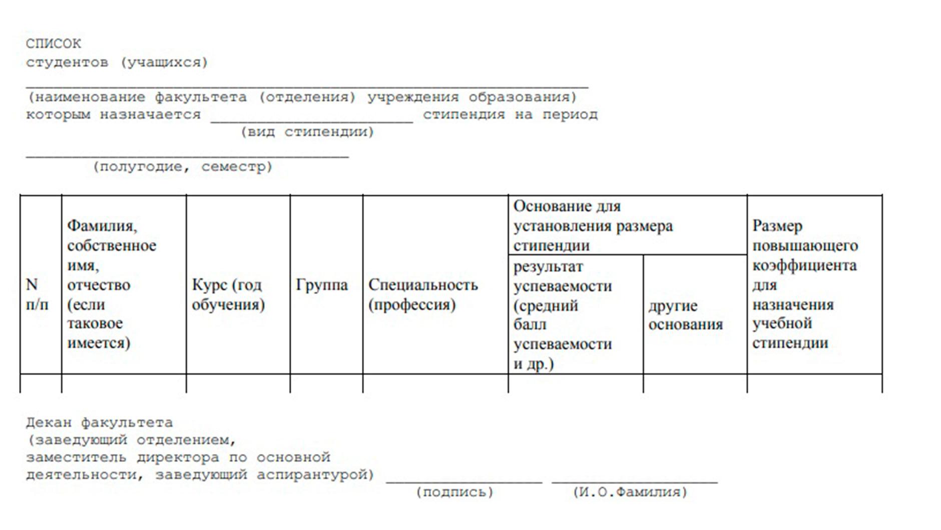 Деканы или заведующие отделением предоставляют ректору (директору) заявления и списки претендентов в течение 5 дней после окончания сессии